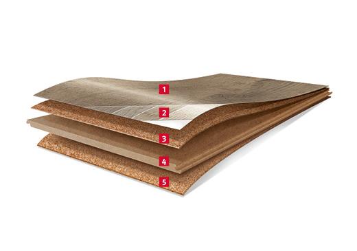 Натуральное пробковое напольное покрытие с декорами высокой четкости