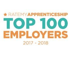 RMA Top 100 Employeers