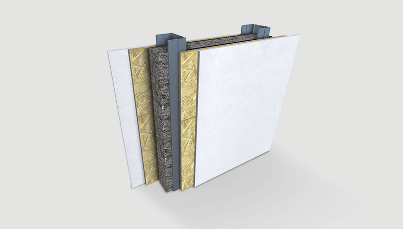 Ergo Board Structure