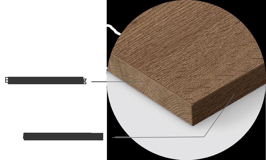 Edge Banding