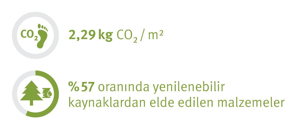 EcoFacts Laminatlar