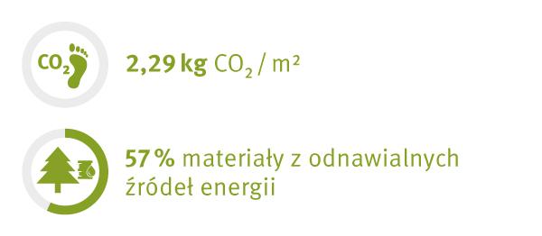 05LG_IC_eco_fact_laminates_pl.jpg
