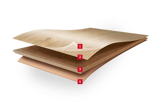 Flooring composition - EGGER laminate flooring