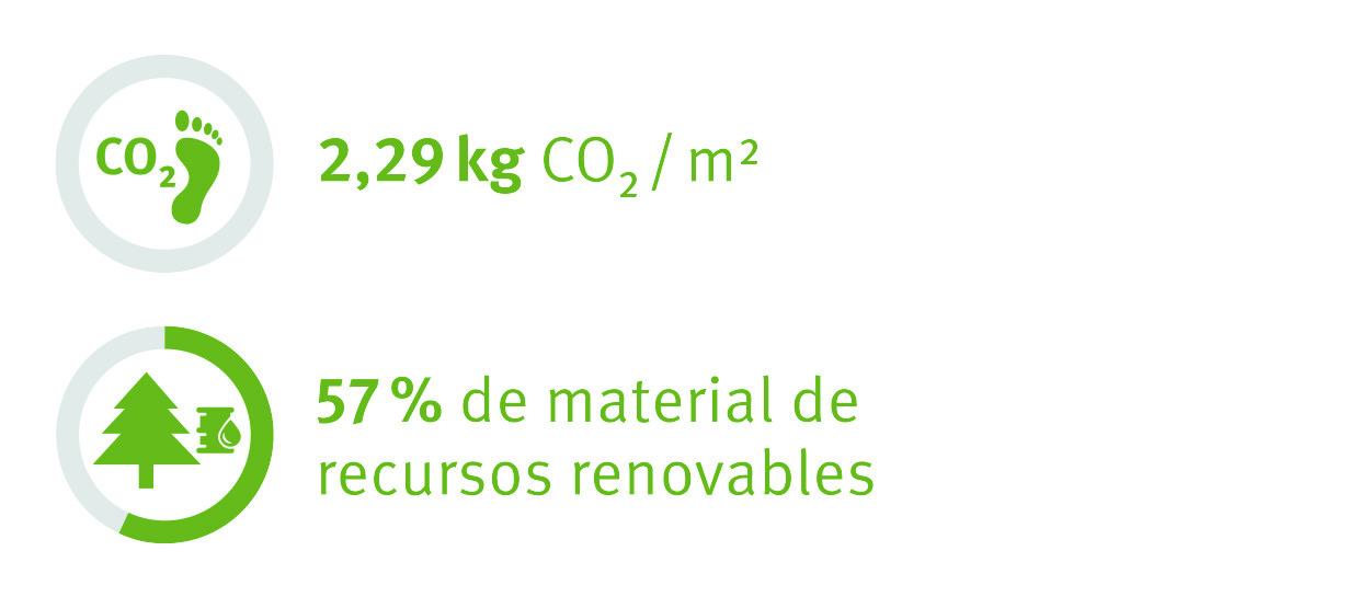 Laminados - EcoFact