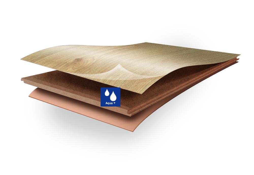 Aqua+ Flooring