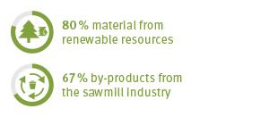 Показатели экологической безопасности