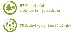ecofact_ps_premium_PGPM.png
