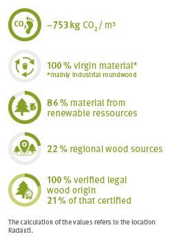 EBP_Eco_fact_RoofingBoard_250x350px_BALK_en.jpg